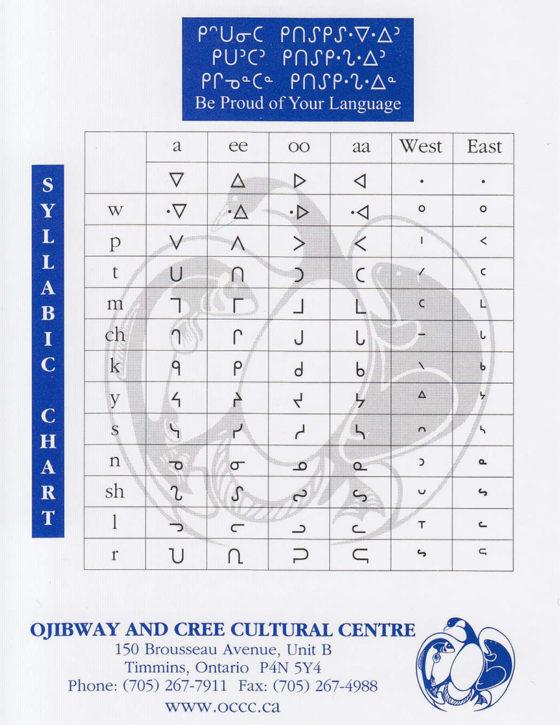 Free Resources Language